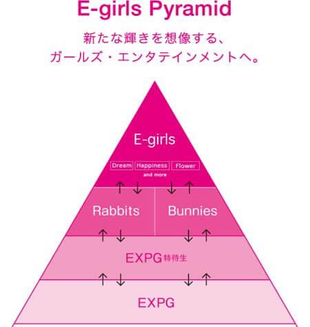 リオとexpgと exile