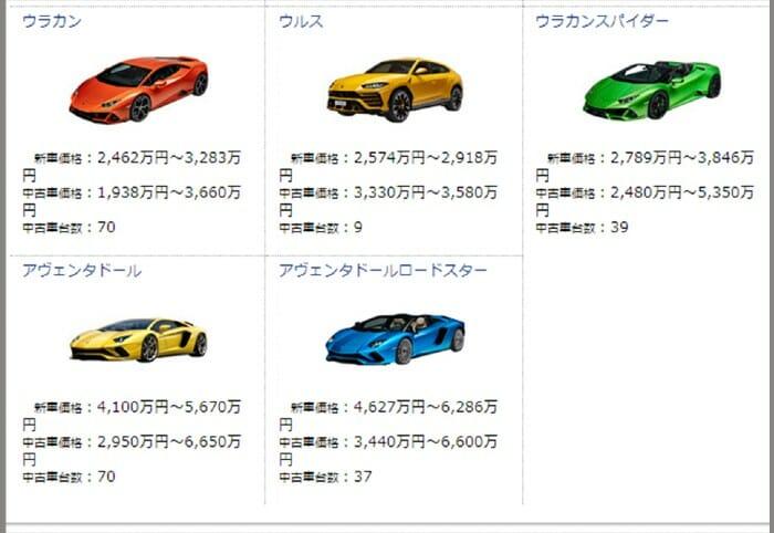 杉田陽平の年収と愛車