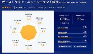 安井友梨の仕事銀行年収