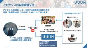 シオン・カジの年齢wiki年収