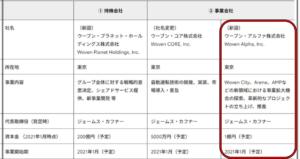 豊田大輔の大学の学歴経歴と年収