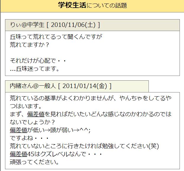 須藤早貴の家族学歴wiki