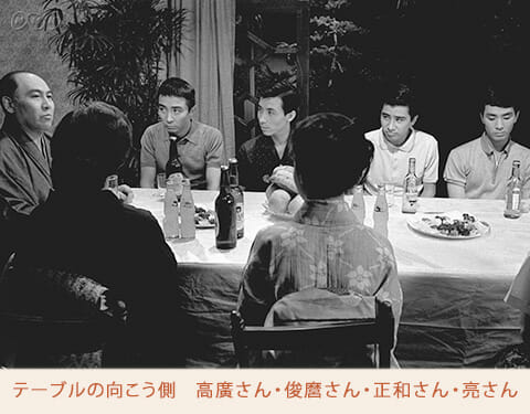 田村正和の兄弟と腹違い水上
